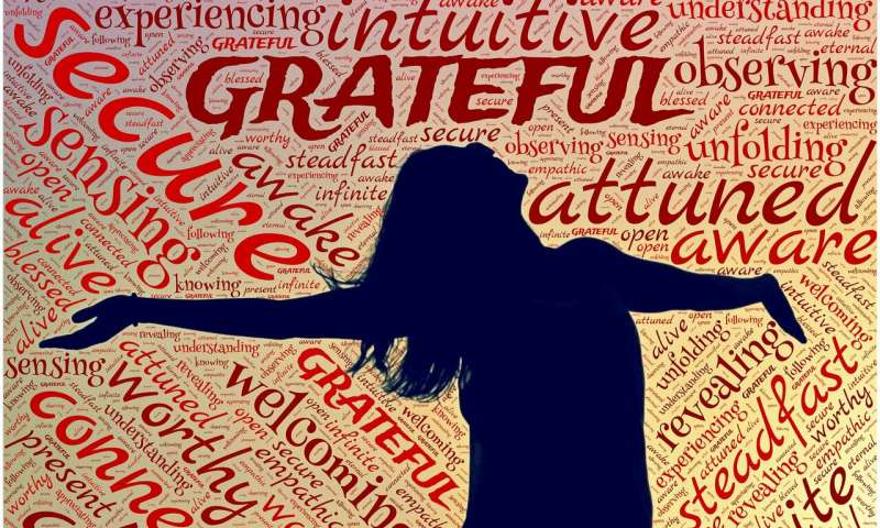 Research shows that expressing gratitude improves physical and mental health